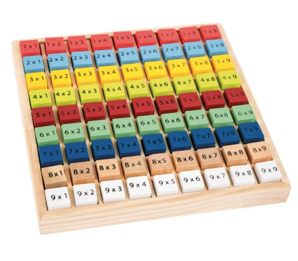 Juguete Educativo Tabla de Multiplicar Colorida